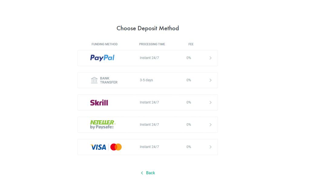 FxPro Minimum Deposit