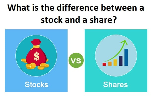 Stock and Share