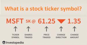 Stock Ticker Symbol